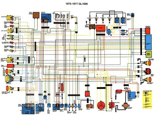 this is wiring diagram for goldwing gl1000 for the year 1975 until 1977 |  goldwing, electrical wiring diagram, motorcycle wiring  pinterest