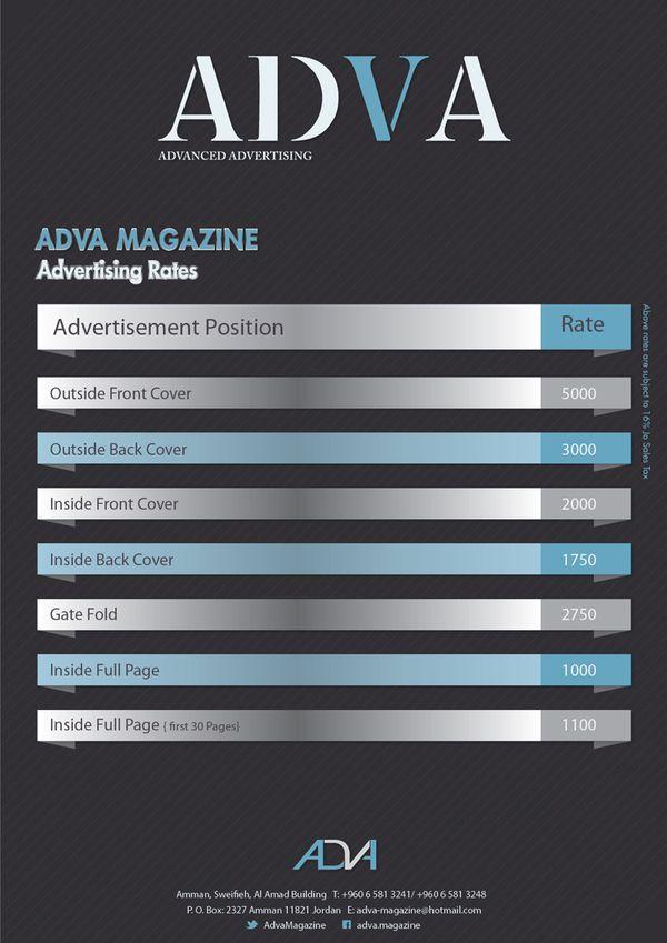 Magazine Advertising, Print Design, Infographic