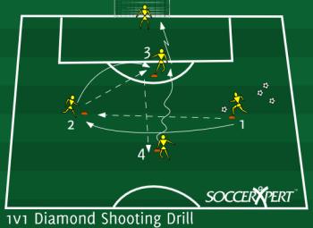 Soccer Drill Diagram 1v1 Diamond Shooting Drill Soccer Drills Fun Soccer Drills Soccer
