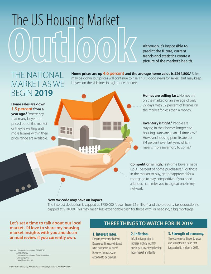 Real Estate Tips 2019 Housing Market Projections Real Estate