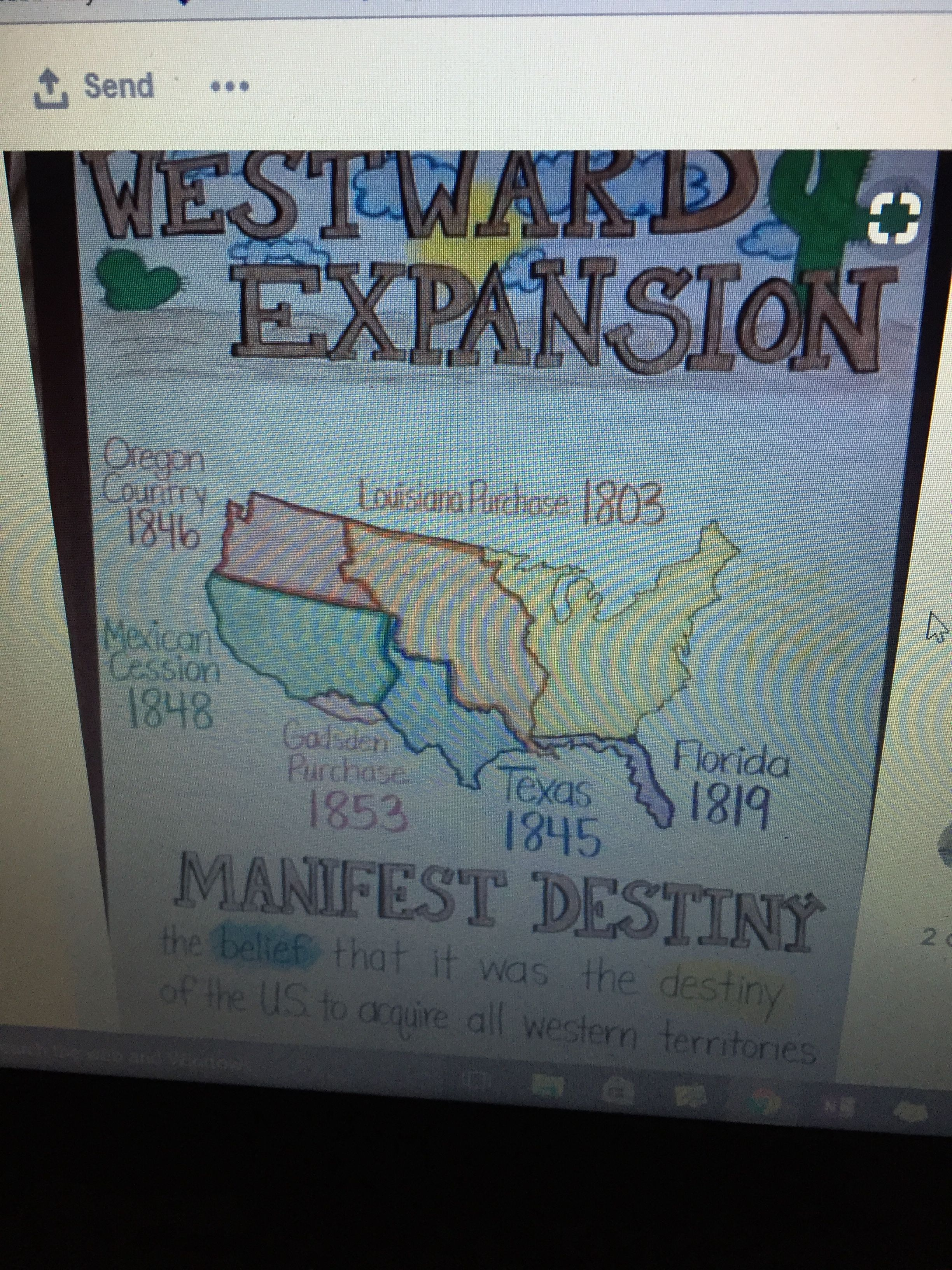 4th Grade Westward Expansion