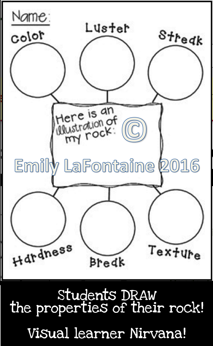 Properties of Rocks and Minerals Graphic Organizer | 2nd