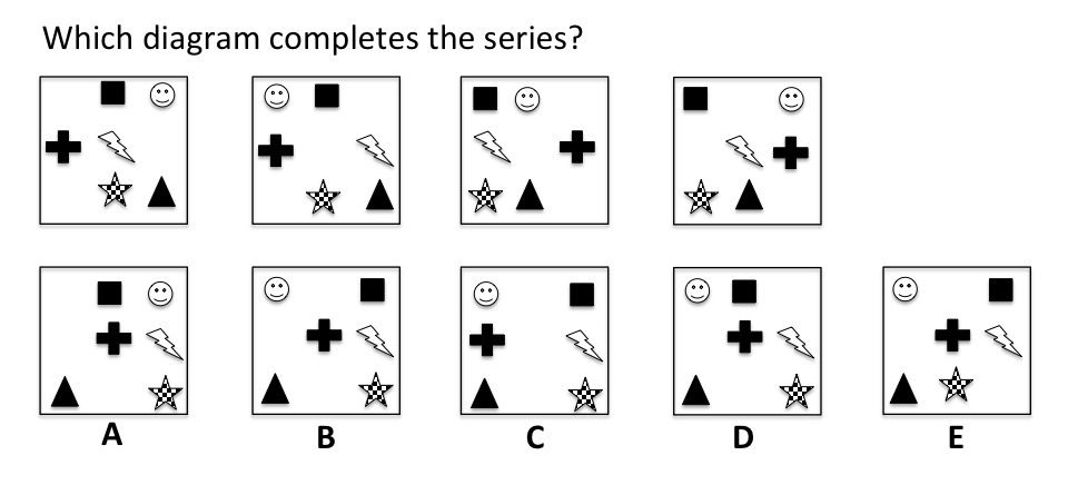 Pin by Abstract Reasoning on Abstract Reasoning Questions