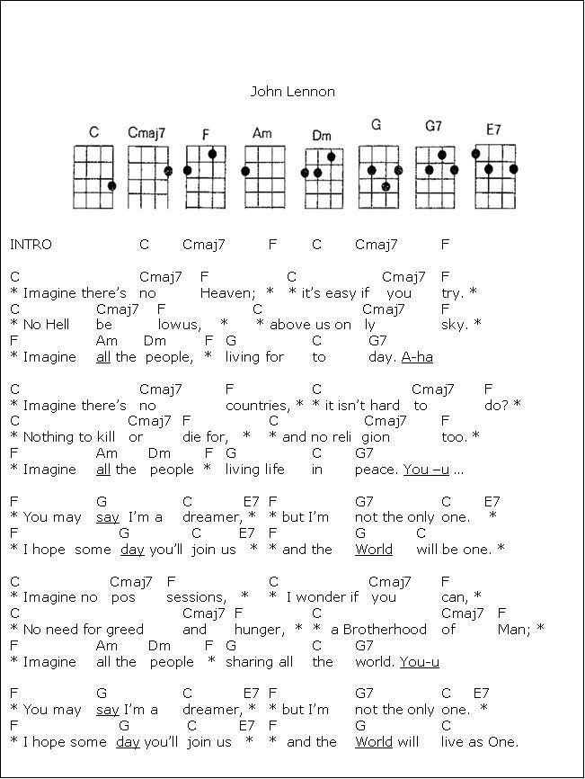 Imagine By John Lennon Ukulele Chordstabs And Lyrics Tips For