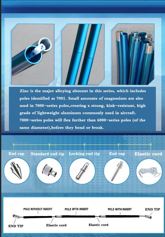 Accessries for aluminum tent pole.  sc 1 st  Pinterest & Accessries for aluminum tent pole. | Aluminum Collapsible Tent Pole ...