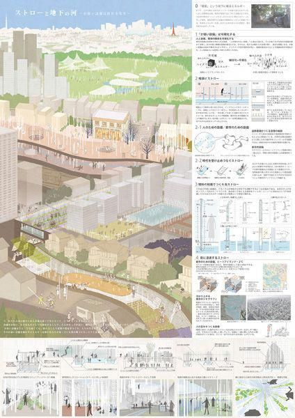 Photo of Landscape Architecture Presentation Layout Cities 32+ Ideas For 2019