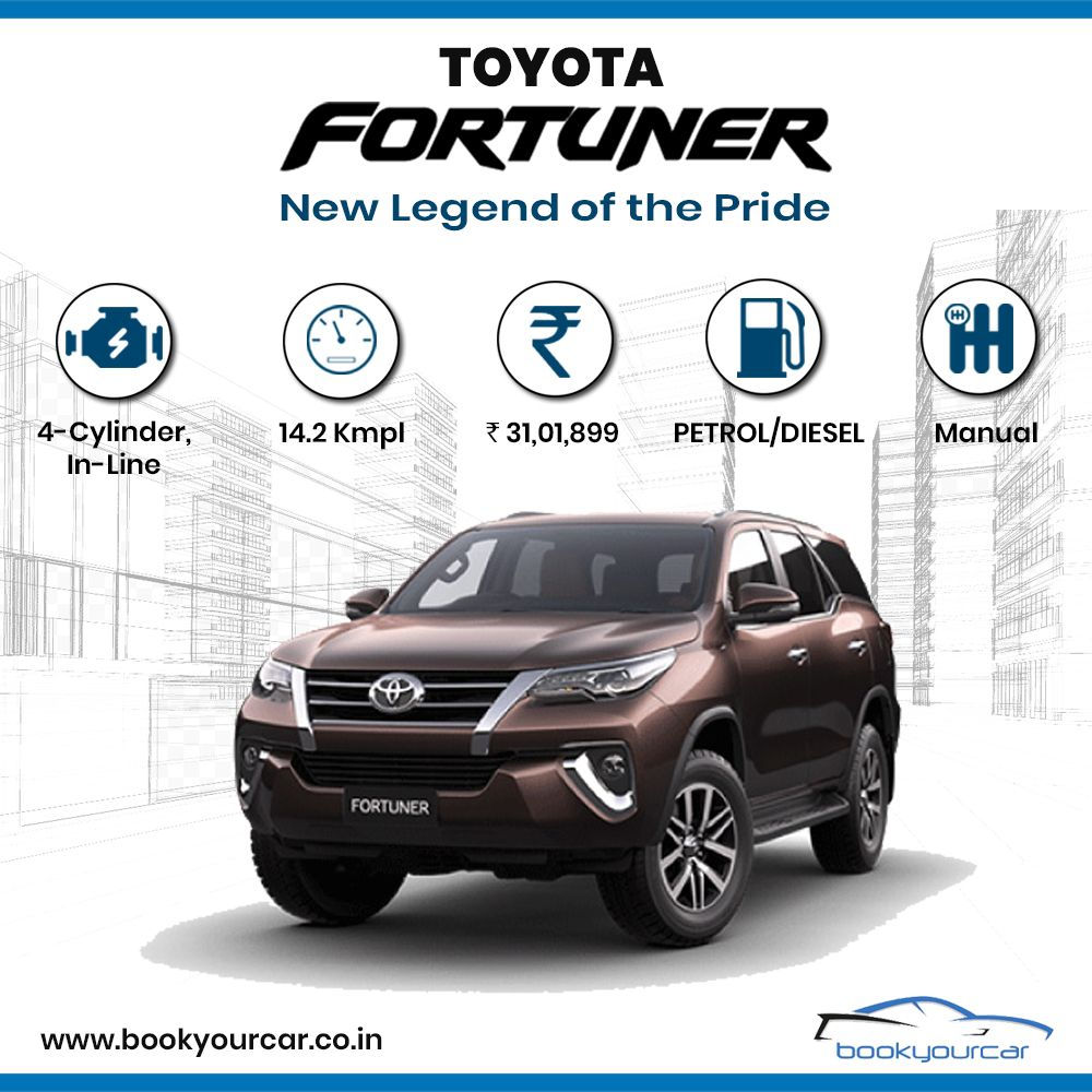 Toyota Fortuner starting at Rs. 31.01 Lakhs. Get to know