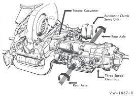 Resultado de imagen para vw beetle engine blueprint (With ...