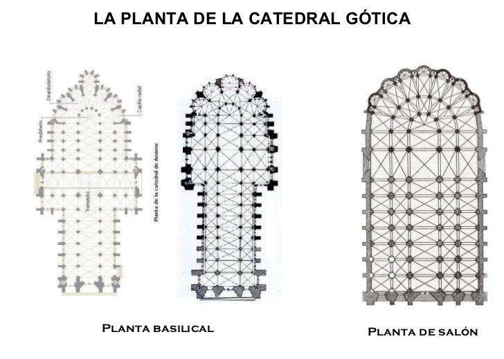 Planta de la catedral g tica planta basilical y planta de for Arquitectura gotica partes