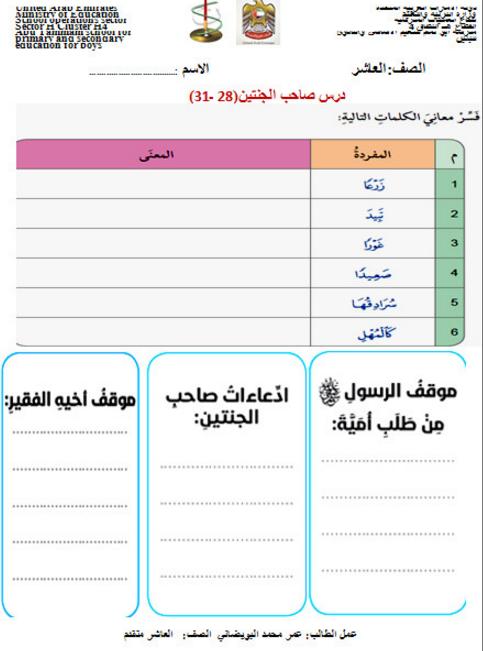 ورقة عمل صاحب الجنتين الصف العاشر مادة التربية الاسلامية Map
