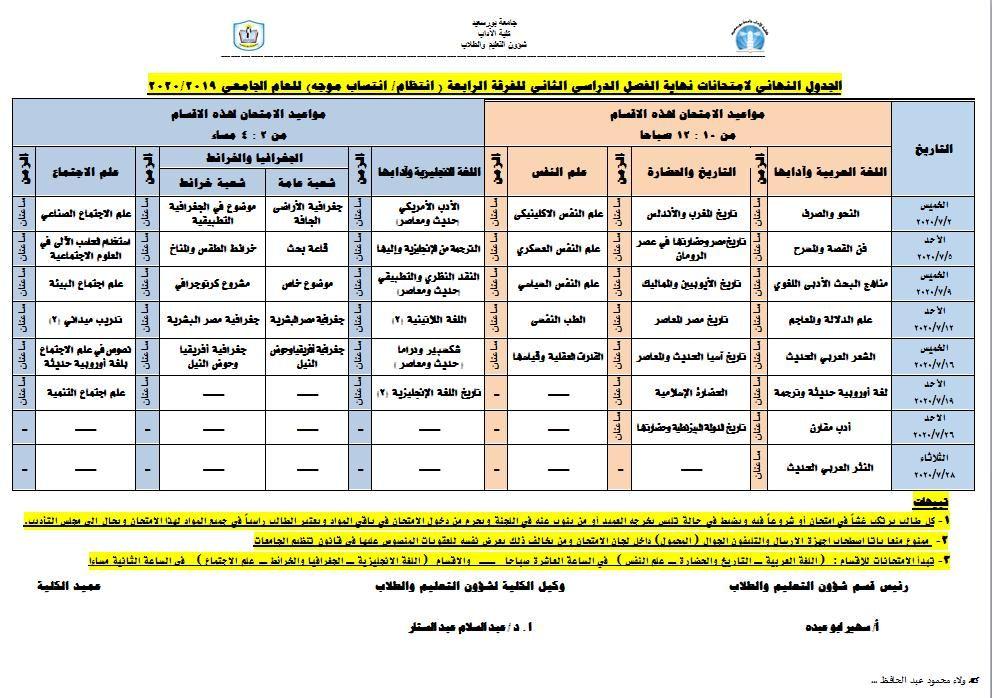 Arwa جدول امتحانات الفرقة الرابعة آداب بورسعيد 2020م Periodic Table Diagram