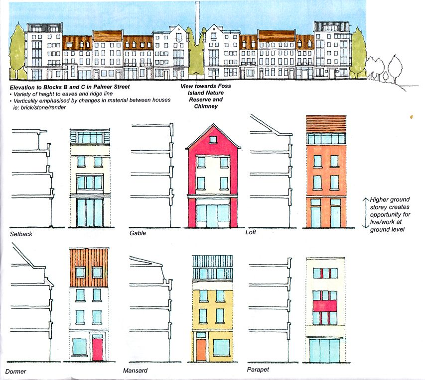 Great Strategy For Architectural Variety. John Thompson U0026 Partners (2003)  Hungate, York: Design Statement. #Townhouses