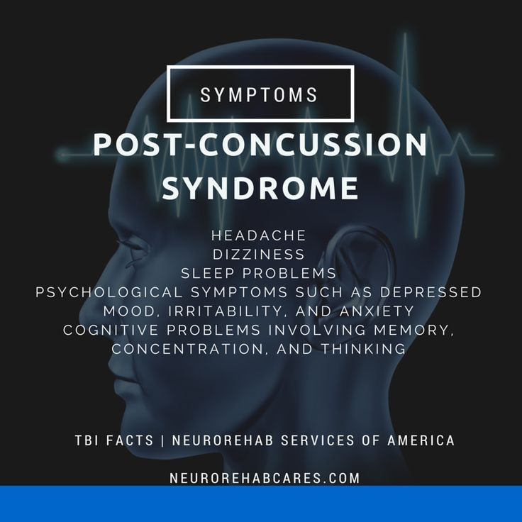 Pin On Concussions: An In Depth Look