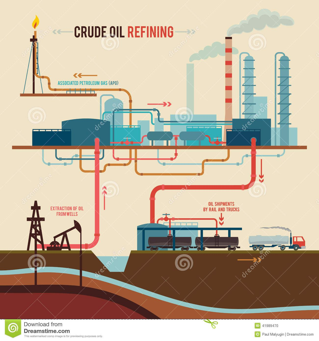 Oil Refining Process Diagram Whelen Edge 9000 Wiring Crude Production Google Search Vector