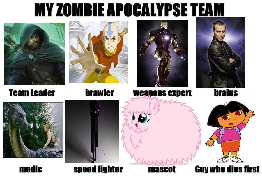 My Zombie Apocalypse Team By Ratsrule11 On Deviantart Zombie Apocalypse Team Apocalypse Zombie