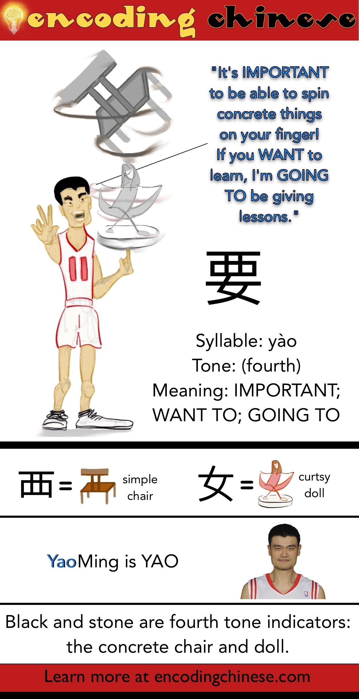 Learn To Read And Write Chinese Characters The Fastest