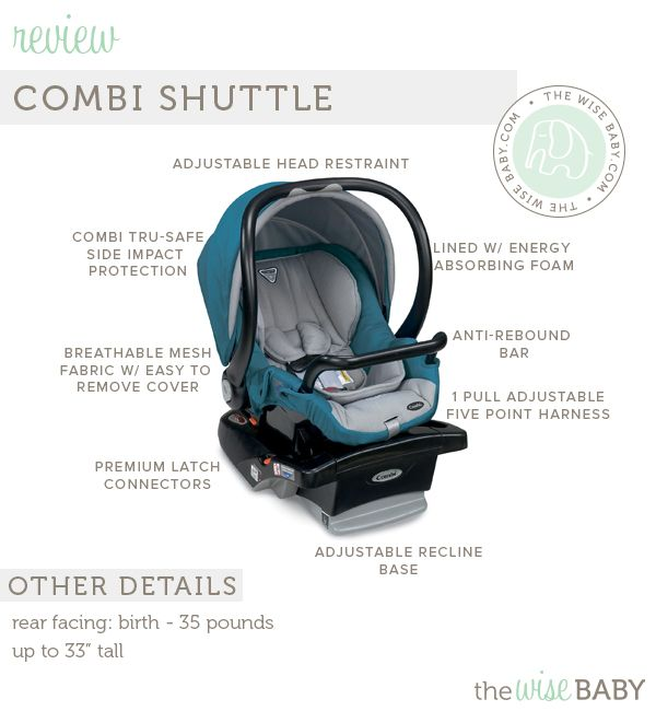 Combi Shuttle Review The Wise Baby, Combi Shuttle Infant Car Seat Review