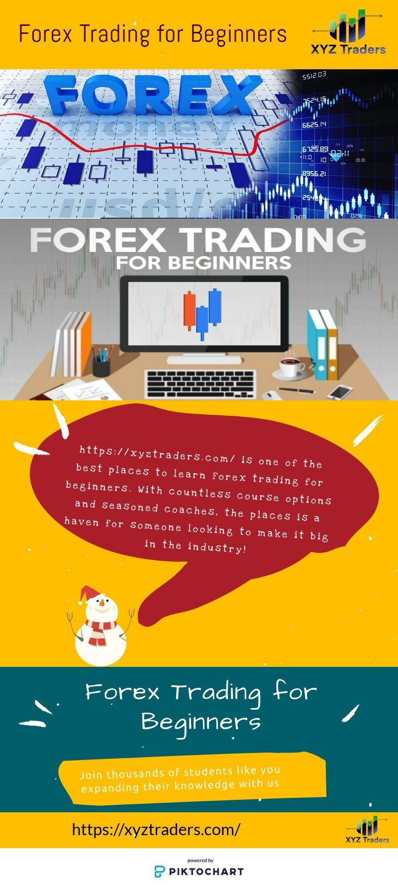 Forex Trading for Beginners Forex