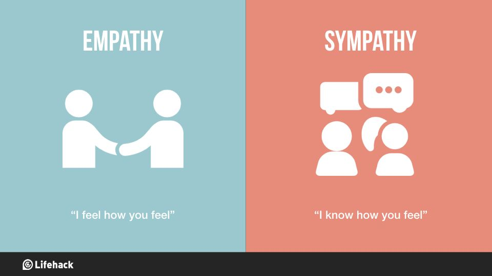 difference between empathy and sympathy pdf
