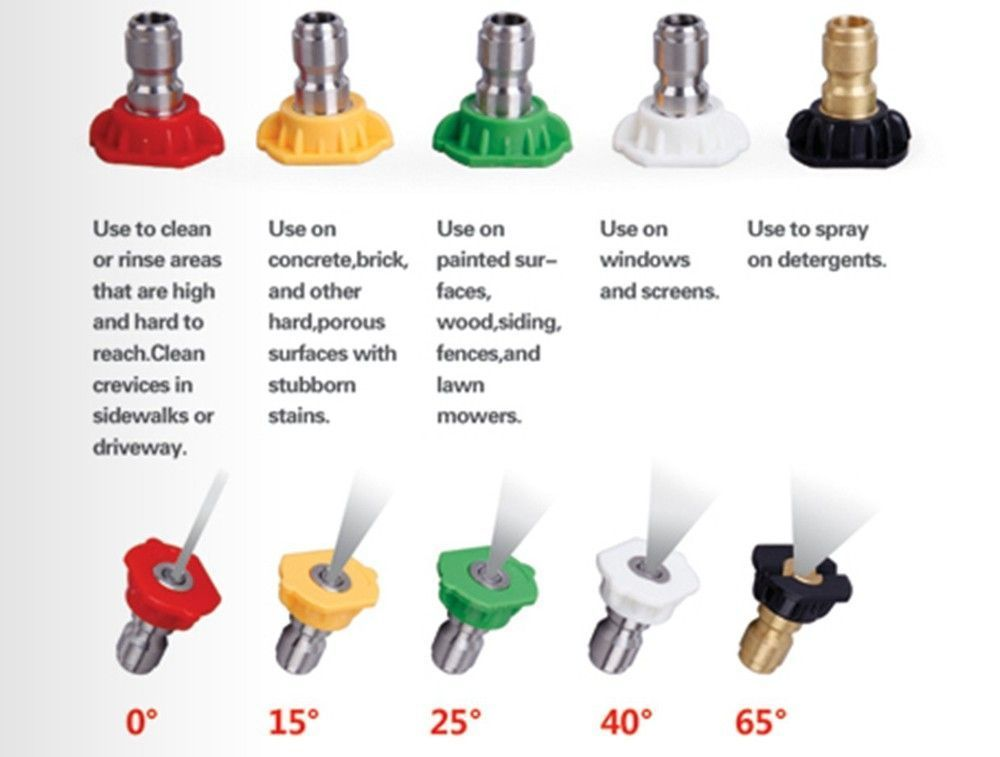 Pressure washer nozzles better and top suggested by