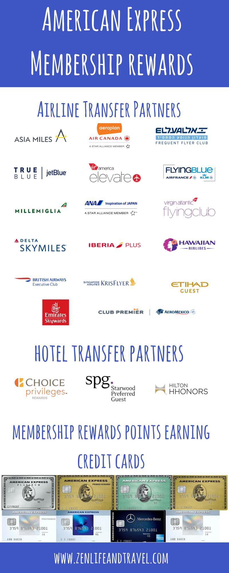 Amex Membership Rewards Travel Transfer Partners: Hotel Travel Partners
