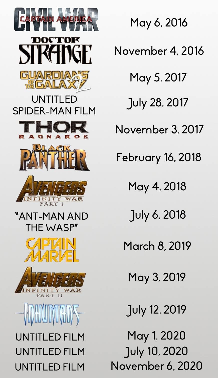 Marvel Cinematic Universe movie release update