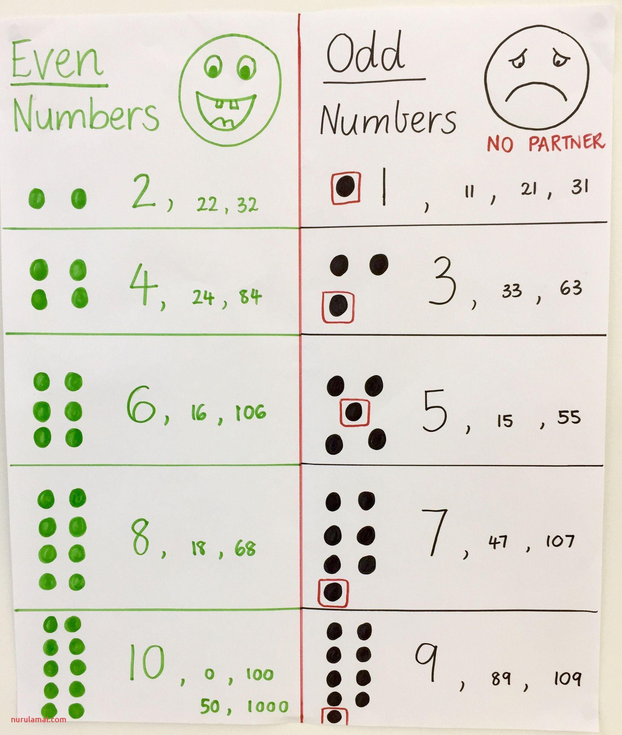 Pin En Even Odd Numbers