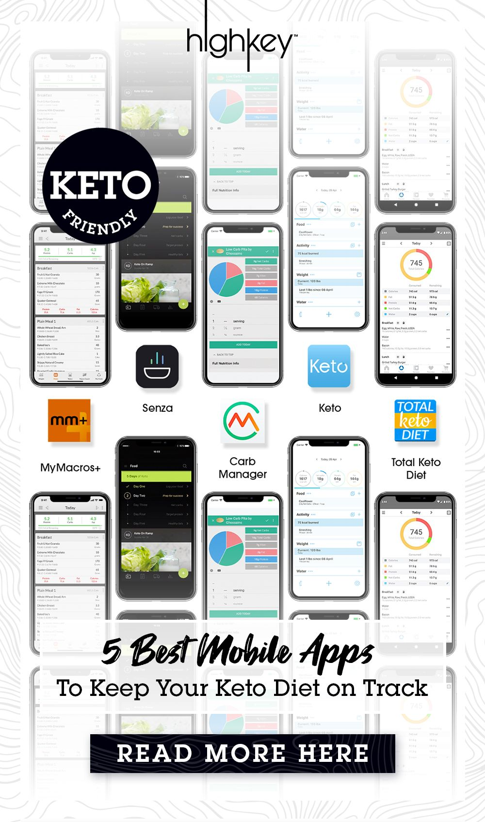 The 5 Best Mobile Apps To Keep Your Keto Diet On Track Keto Diet Best Mobile Apps Keto Diet App