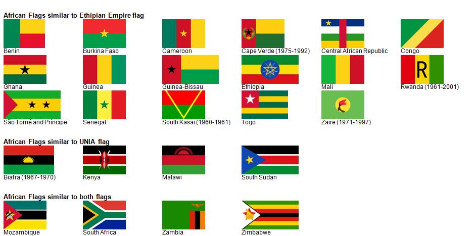 Pan-African Flags | World Flags | Pinterest  Pan-African Fla...