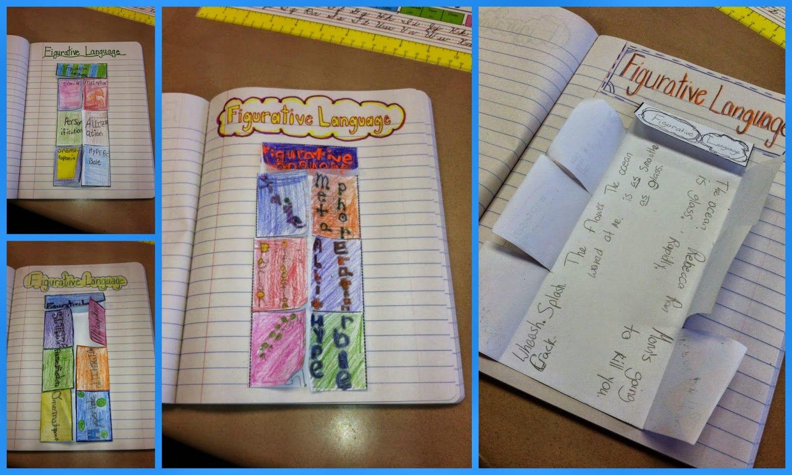 Figurative Language Figure Reading Strategies And