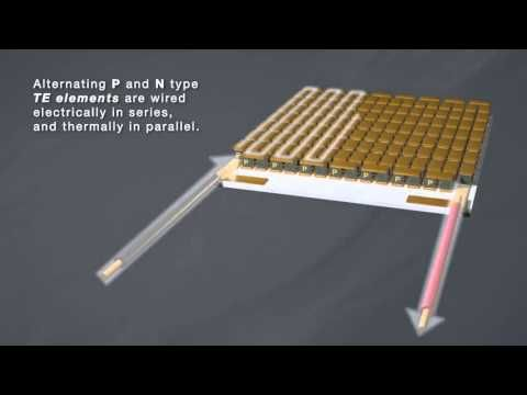 Thermoelectric Technology Overview Animation Thermoelectric