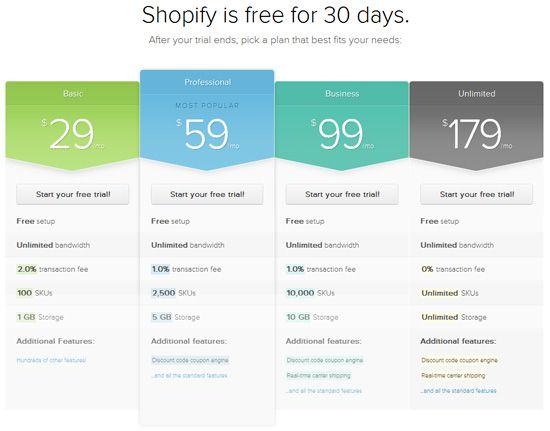Pricing table example Shopify PSD Pinterest Pricing table - comparison grid template
