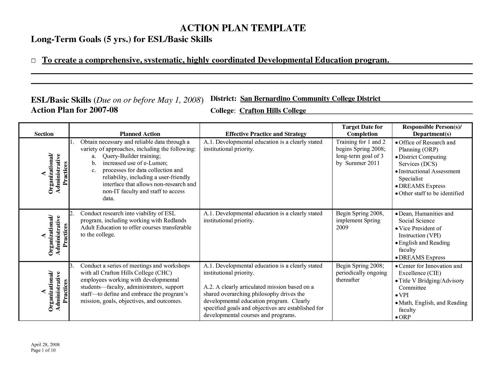 Business Action Plan Template 10 Free Sample Example