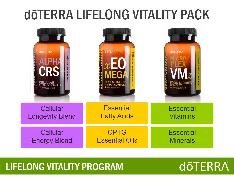 All About The Doterra Vitamins Lifelong Vitality Pack Is