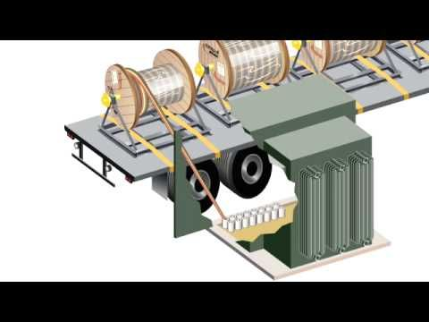 Southwire A-Frames for payoff on Flatbead - Reels are paralleled ...