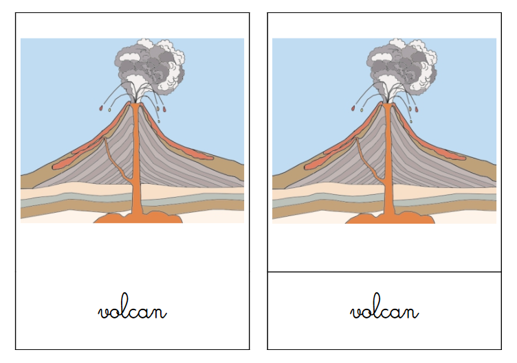 Structure D Un Volcan Volcan Geographie Carte Montessori
