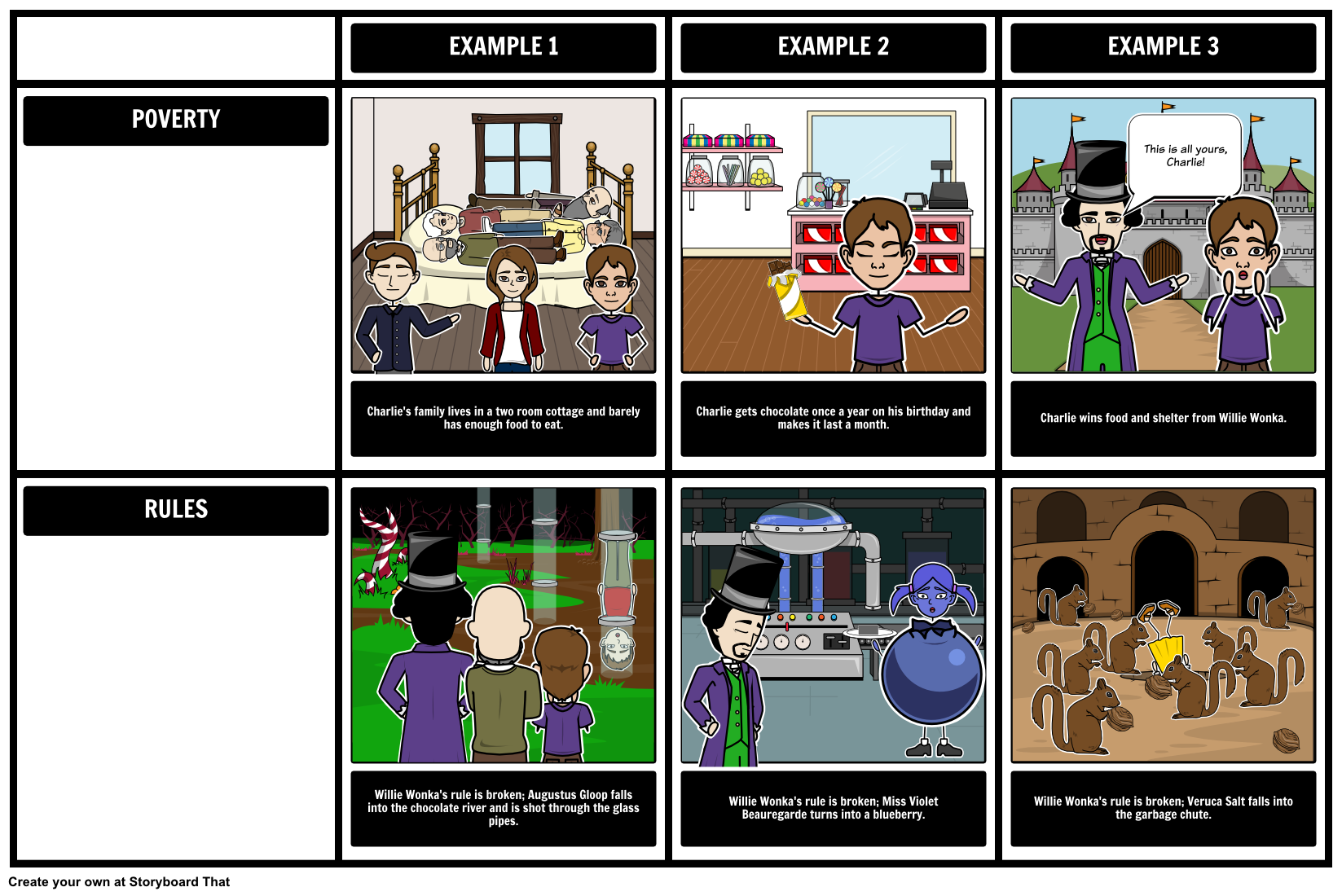 Themes Symbols And Motifs Come Alive When You Use A Storyboard In