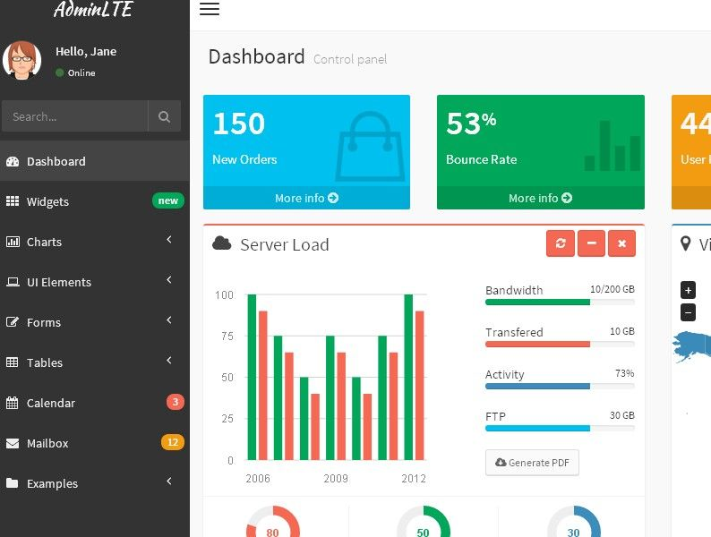 Free Download : AdminLTE Free Admin Control Panel Theme Based On