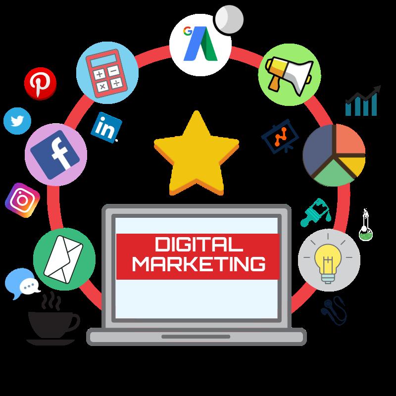 Seo Services Hertfordshire Assistance Experts Provide Digital Marketing Website Deve Digital Marketing Digital Marketing Company Best Digital Marketing Company