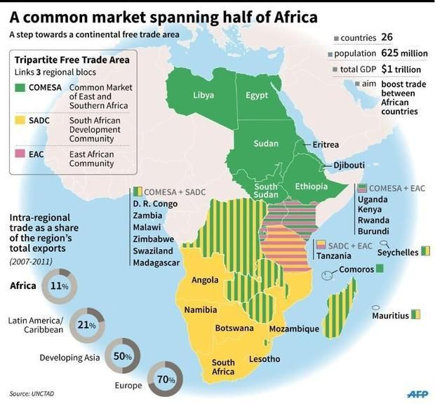 Free trade in Africa, tripartite area by AFP #map #africa - new world map of africa