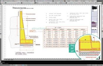 Tapered Wall Thickness Retaining Wall Design Concrete Retaining Walls Retaining Wall Construction Retaining Wall Design