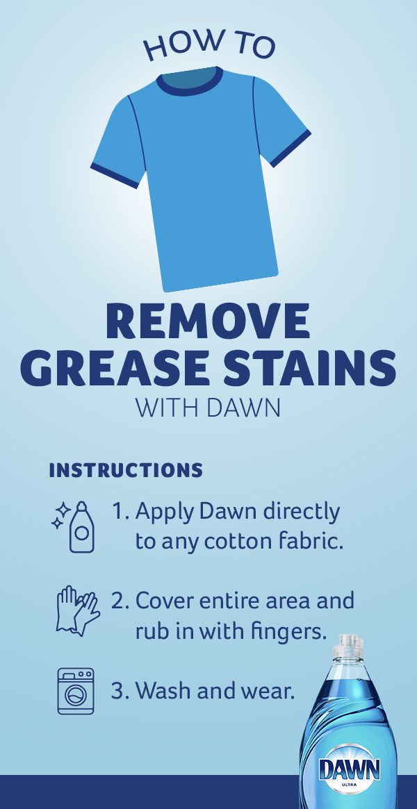 2ba19be40c1dad499e93222ec4f8b580 - How To Get Rid Of Grease Stains On Clothes Fast