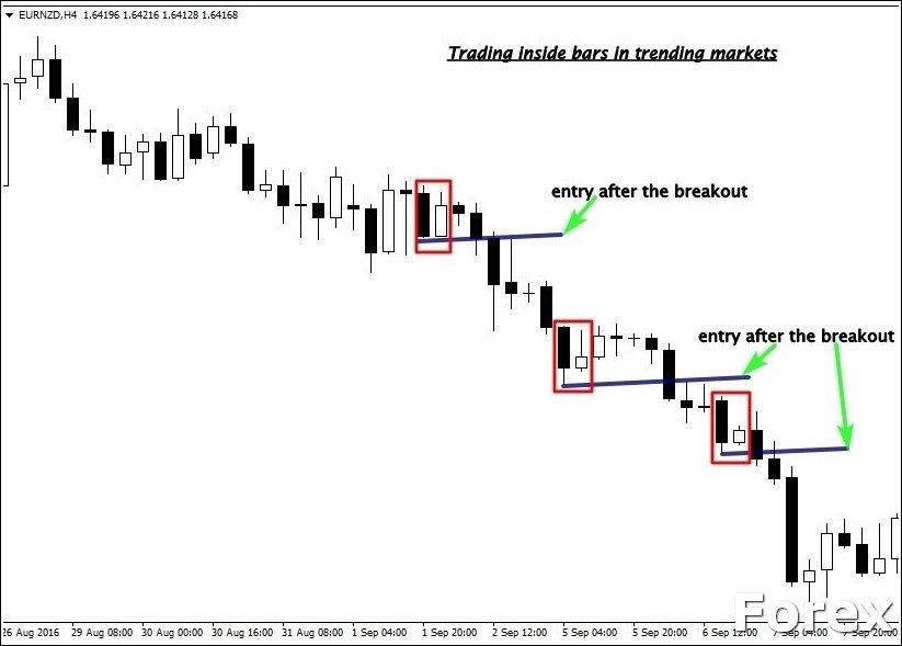 """""""How To"""" Start Trading The Forex Market? Understanding"""