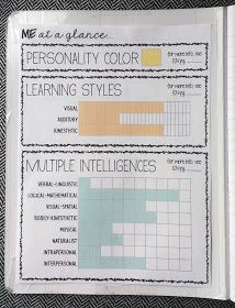 Giving a personality survey, learning style, and multiple intelligences quiz in the first days of school.