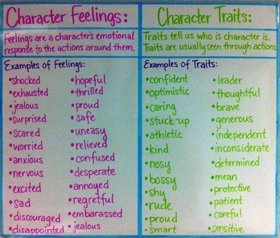 Character Feelings vs Character Traits