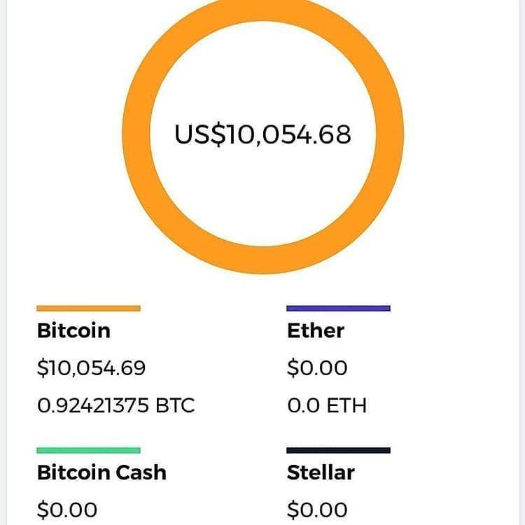 Buat account bitcoins sheldon s spot card betting