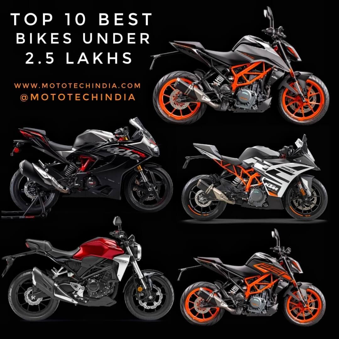 Top 10 Best Bikes Under 2.5 Lakhs In India in 2020 Honda