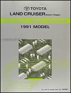 1991 Toyota Land Cruiser Wiring Diagram Manual Original   Toyota Land Cruiser Outpost   Toyota