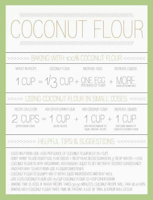 Coconut Flour Conversion Baking With Coconut Flour Coconut Flour Recipes Foods With Gluten