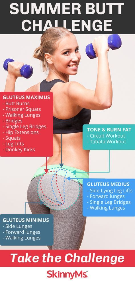 pierdere în greutate squat challenge mcvities biscuiți digestiv pierdere în greutate